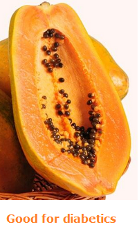 Health Benefits of Papaya - Paw paw Good for diabetics
