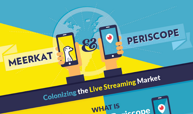 Meerkat and Periscope: Colonizing the Live Streaming Market - infographic
