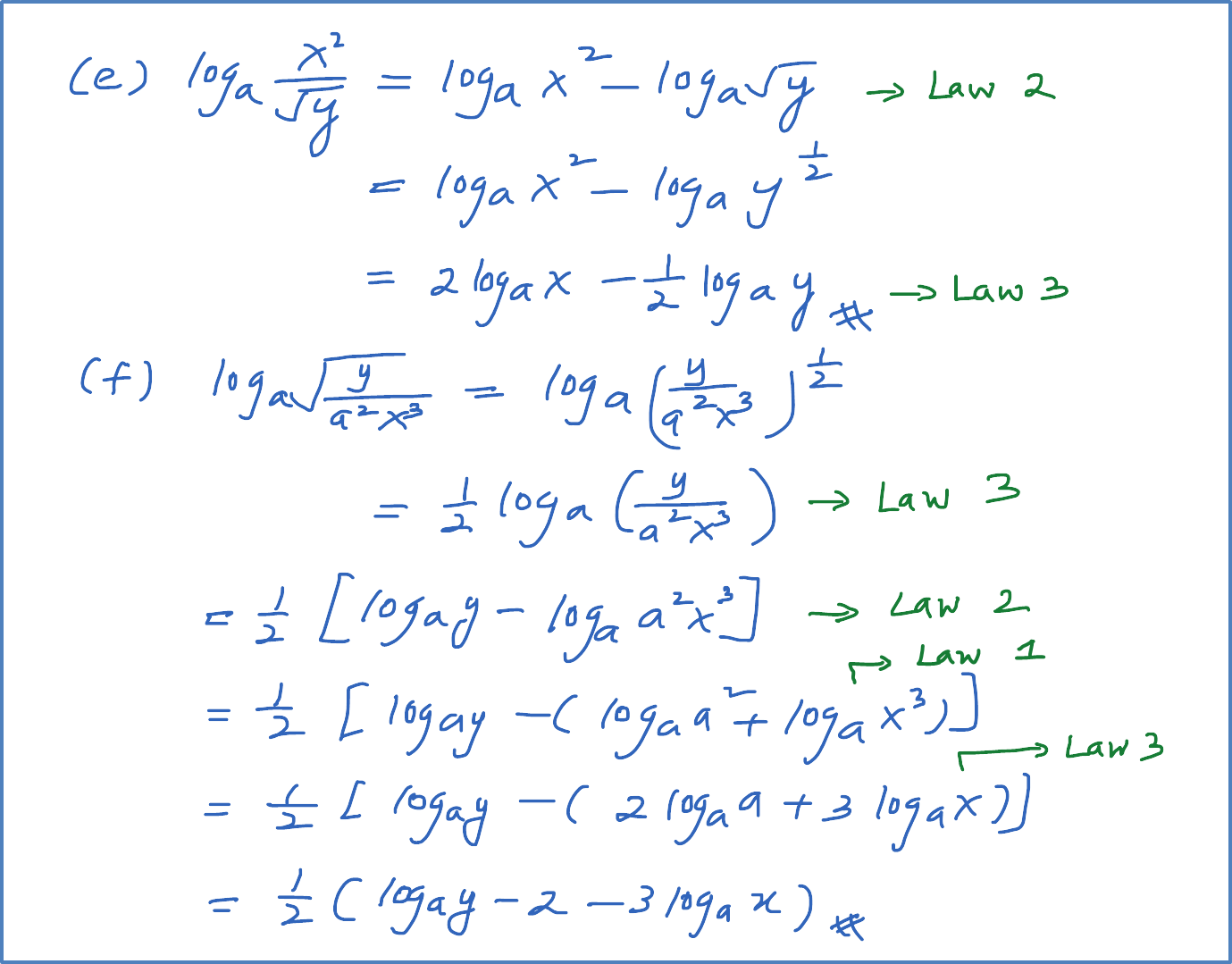 Example 1 Laws Of Logarithms