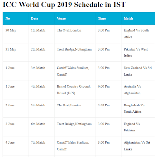 ICC World cup 2019 Schedule In IST Indian Standard Time