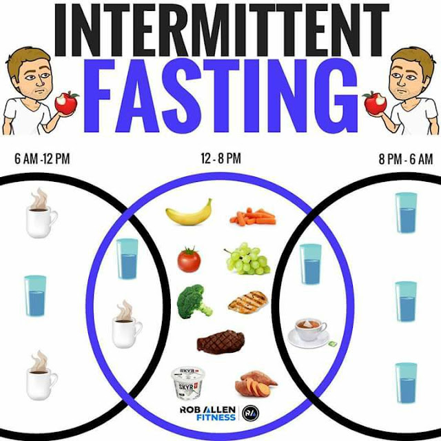 Intermittent Fasting Untuk Turunkan Berat Badan.