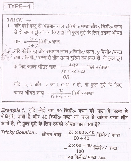 दुरी समय गति: Time Distance Speed Short Tricks In Hindi ...