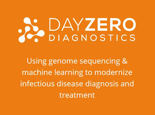 Day Zero Diagnostics Fight Antibiotic Resistance With Benchtop Analyzer And AI