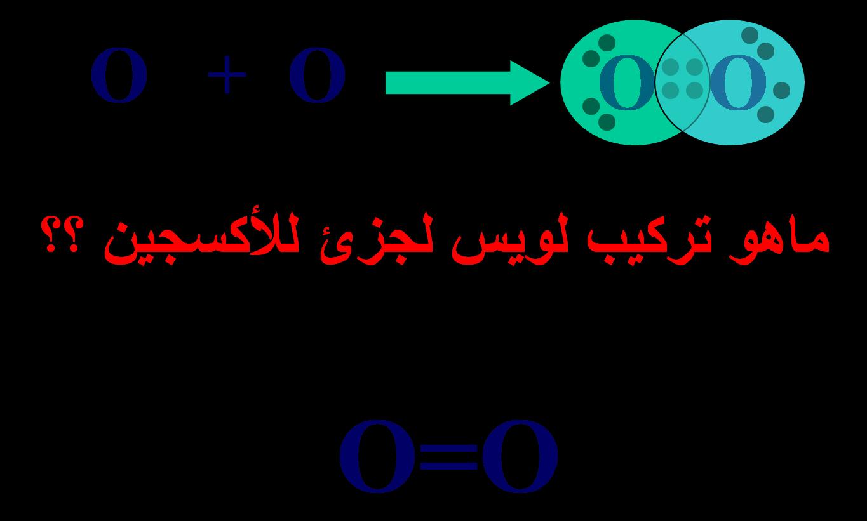 ما هي الرابطة التساهمية 1