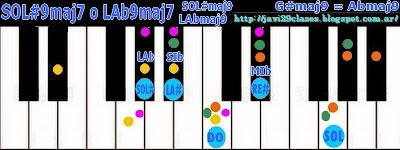 acorde piano chord G#maj9 o Abmaj9 = G#9maj7 o Ab9maj7