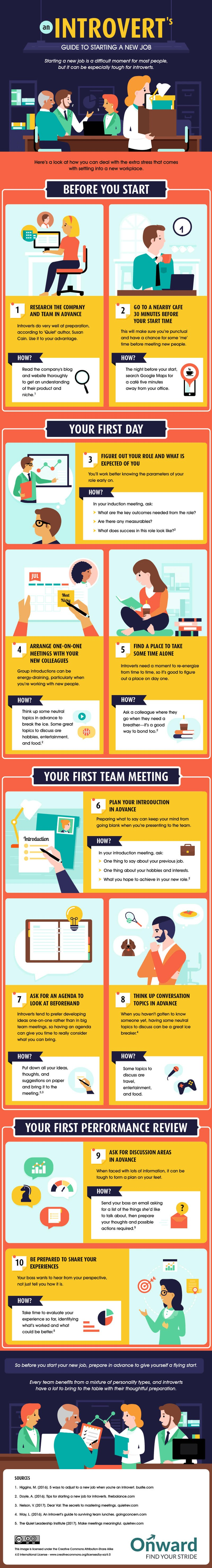 An Introvert's Guide to Starting A New Job - #infographic