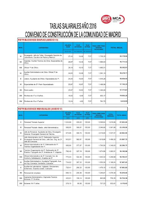 Comit acciona centro tablas salariales 2016 convenio for Convenio jardineria 2016