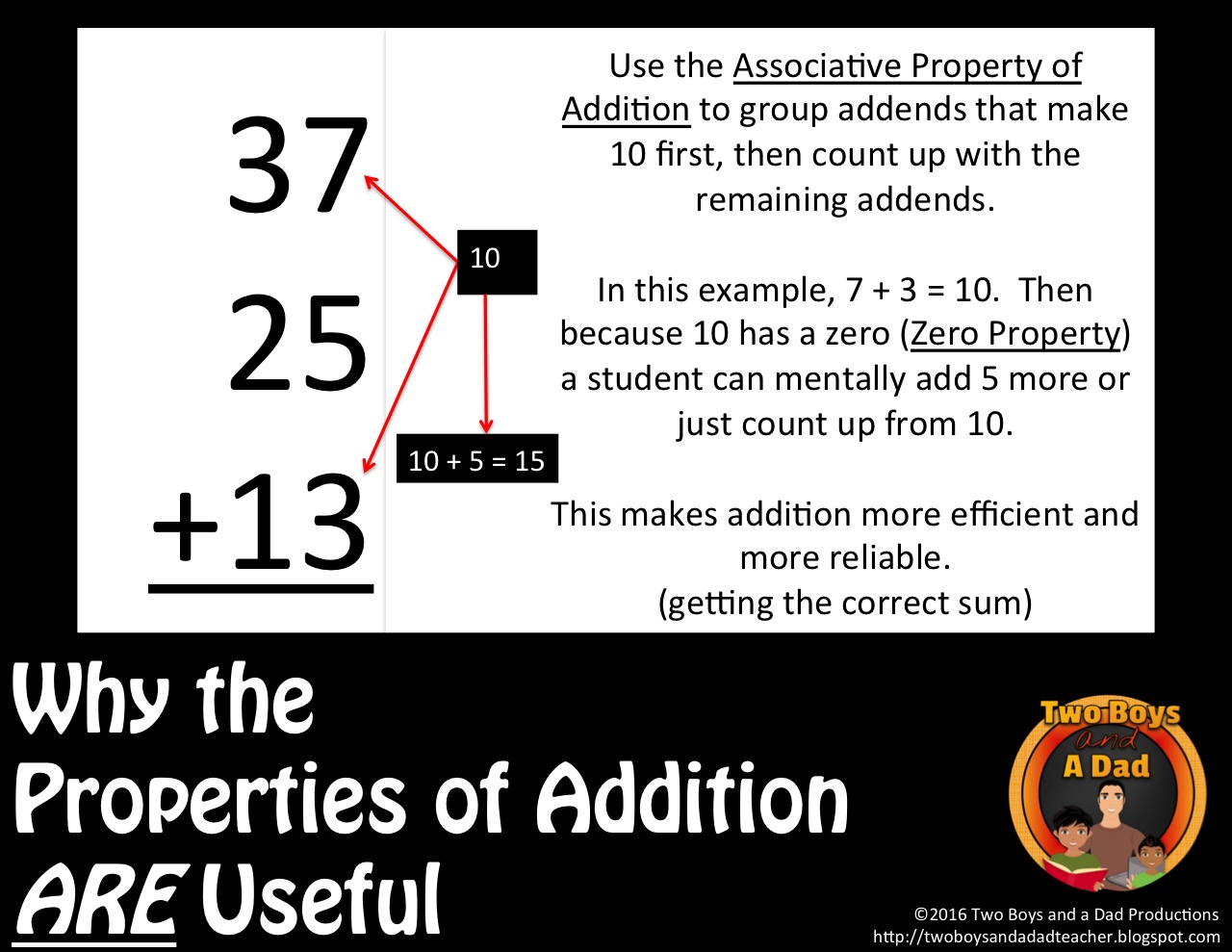 Why are the properties of Addition Useful?