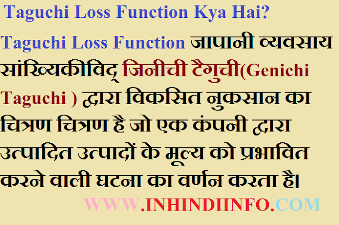 What is Taguchi Loss function loss function in Hindi?