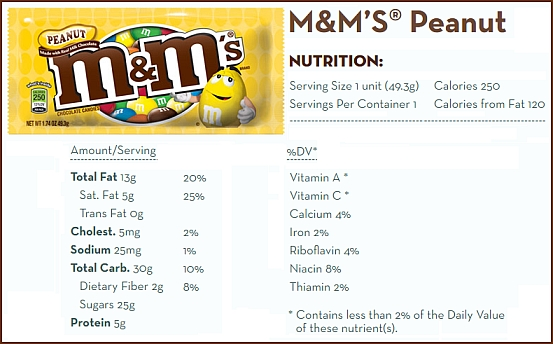 M and m peanut calories