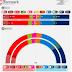 DENMARK <br/>Epinion poll | October 2017