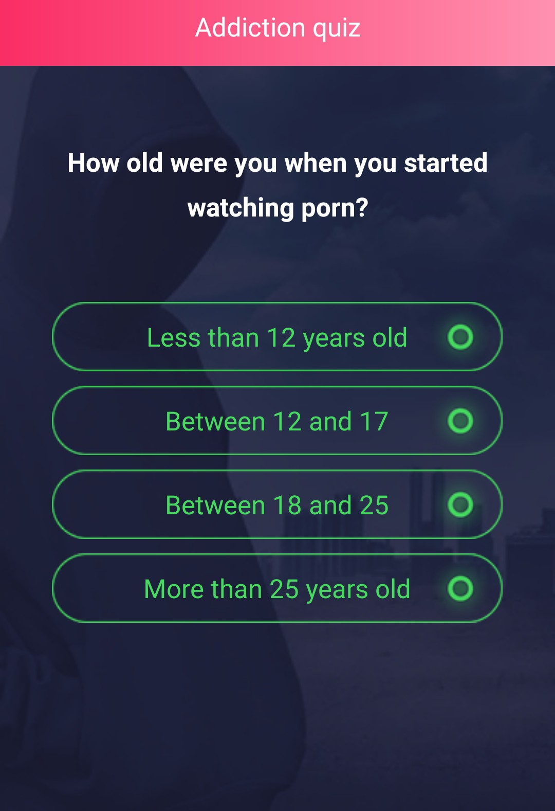 A Quick Quiz To Test Your Level Of Addiction To Pornography