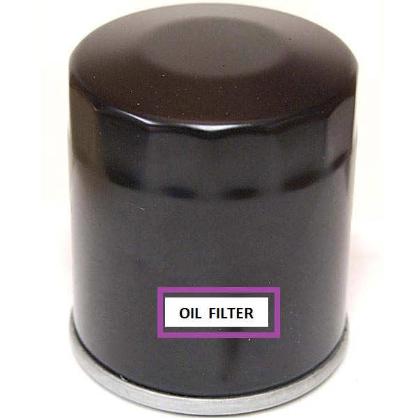 Oil Filter Cross Reference List October 2011