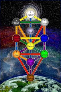 Treeoflife4Worldsbydelilah Radacini Spirituale: Zamolxe Si Dacia