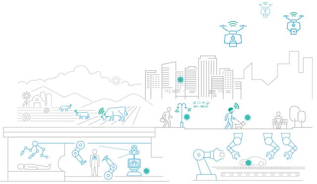 Predicciones para un mundo inteligente: así será la industria en 2025