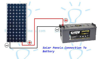 solar panel battery diagram