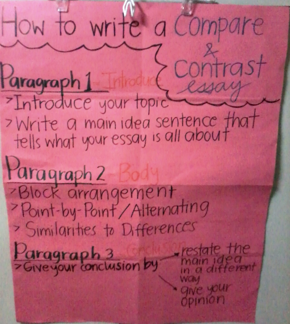 teach blog we re cray cray for anchor charts anchor chart on how to write a compare and contrast essay i know it s simple but this is my first real anchor chart so you and my students have to bear
