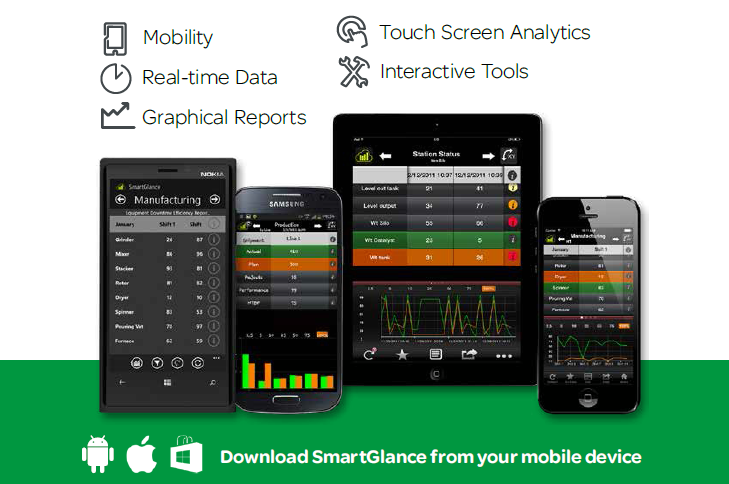 Schneider Electric Software Asset Management and Mobile