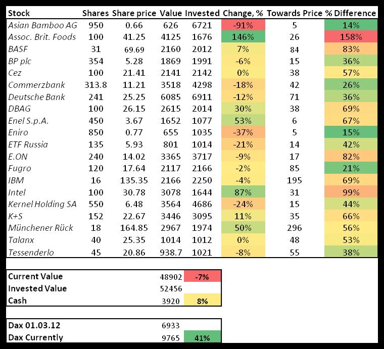 December, 2014, contrarian, stock portfolio