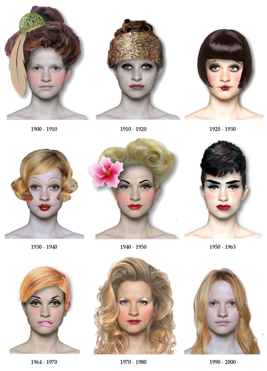 ideał piękna w XX stuleciu