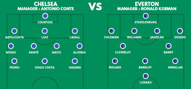 Prediksi Susunan Pemain Chelsea vs Everton