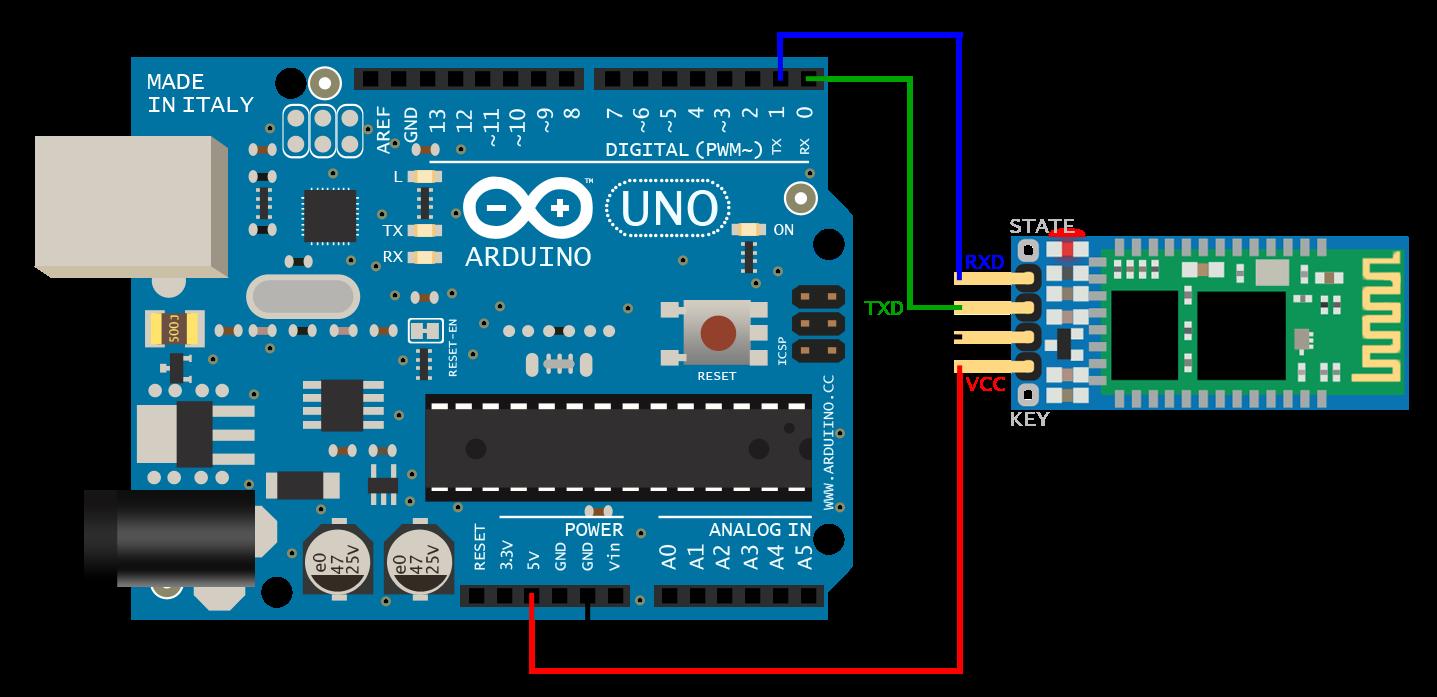 Ligação do bluetooth com arduino
