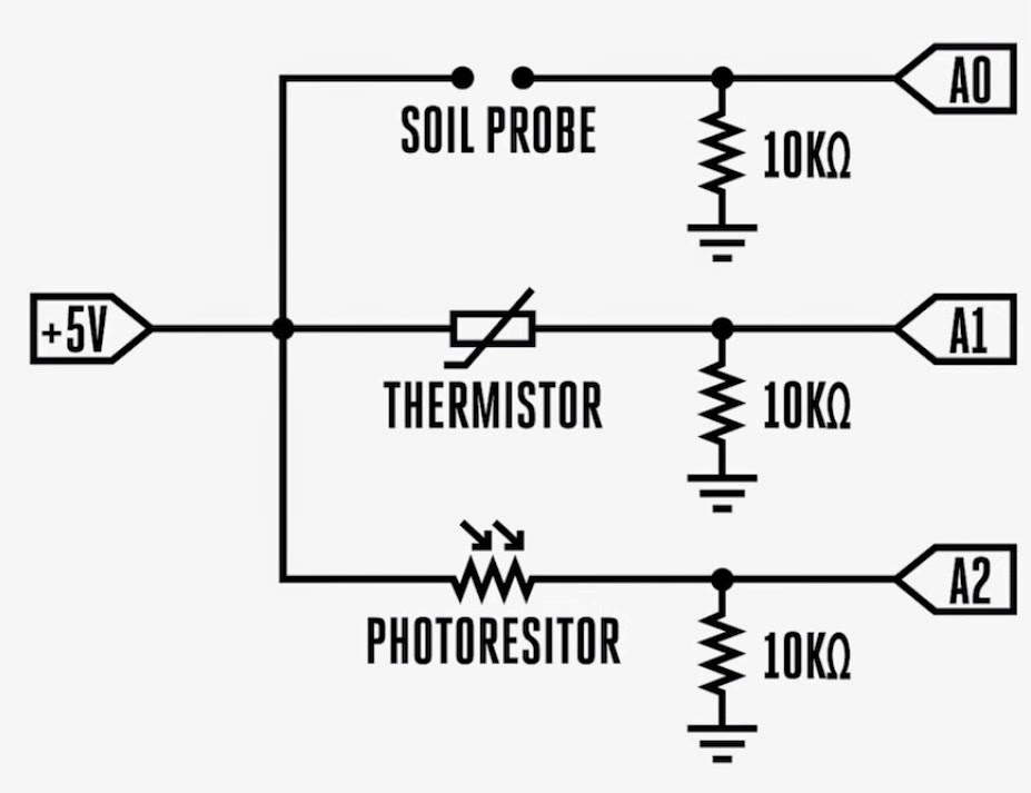 Humboldt Microcontrollers Community: Make: Potted Plant
