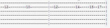 belajar gitar, belajar melodi, cara membaca tab, tabulasi
