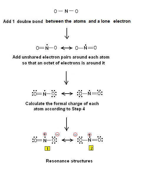 Simple Procedure For Writing Lewis Structures Lewis Structures For