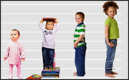 10 Kalimat Yang Merusak Psikologi Anak