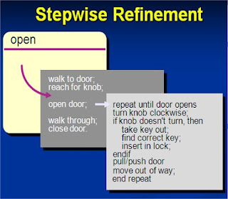 Refinement (Modification / Improvement), Stepwise Refinement