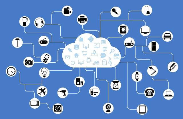IoT World Teechnology Artificial Intelligence