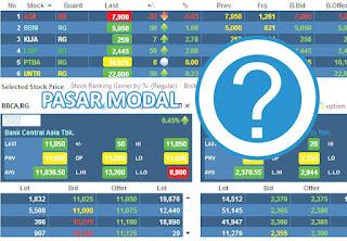 investasi-di-pasar-modal-saham