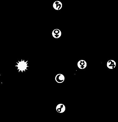 Ilustrasi gerakan dan kedudukan benda-benda antariksa menurut Claudius Ptolomeus