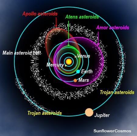 Electrical Charged Superfluid Plasma Cosmology: Apollo