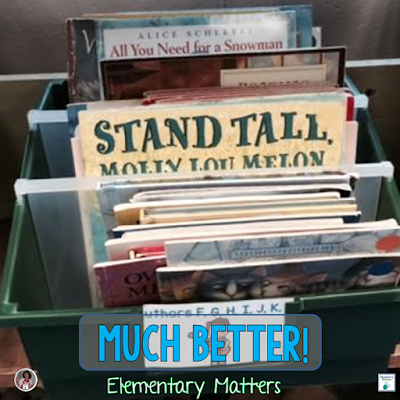 Organizing the Class Library: Children aren't always careful when it comes to putting books away. Here's an idea to help them learn to be responsible!