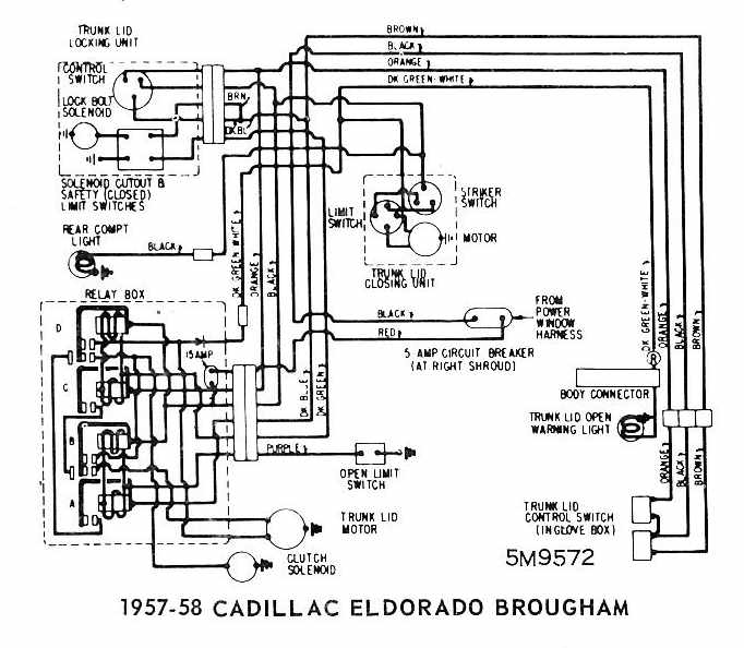 Trunk Locks Wiring Diagram schematics 1957-58 Cadillac