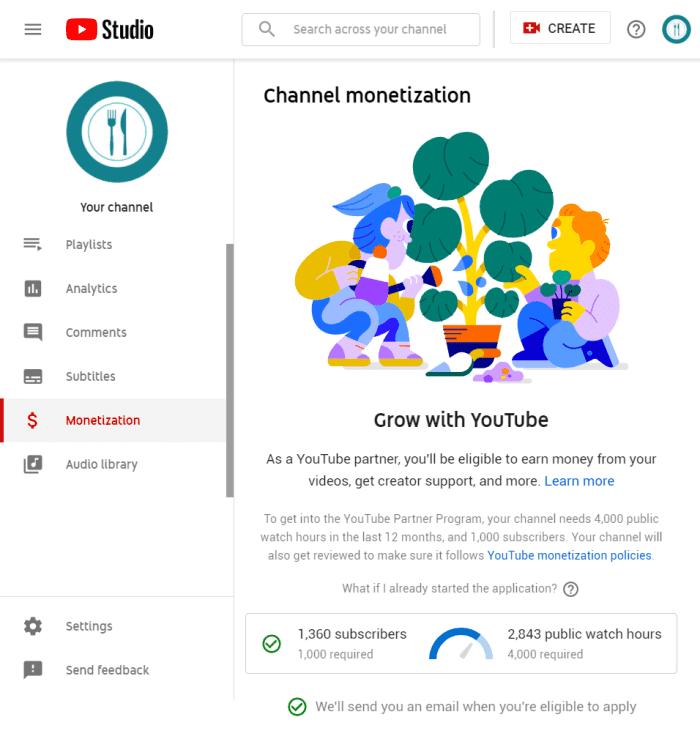 YouTube monetization policies