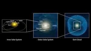 Astrofísica Y Física Los Cometas Guía Completa Origen De Los Cometas