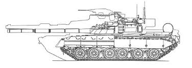 M1A2 compared to T80U. Russian tanks could always utilize the environment better due to size.