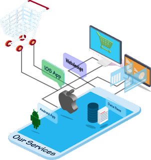 The Most Important eCommerce Features