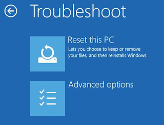 Opsi pada troubleshoot Reset Windows 10 melalui boot menu