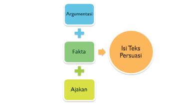 Rpp Teks Persuasi Kelas Viii Semester 1 Zuhri Indonesia