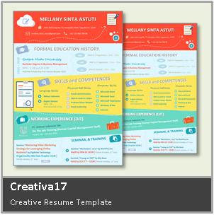 Contoh CV Kreatif dan Menarik
