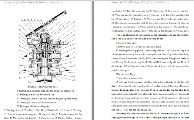 Đồ án khảo sát hệ thống phanh xe huyndai HD370