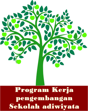Aplikasi Program Pengembangan Sekolah Adiwiyata Terbaru