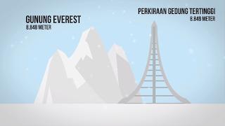 Perkiraan Tinggi Maksimal Bangunan yang Bisa Dibuat Manusia Satu Meter Lebih Tinggi Daripada Gunung Everest