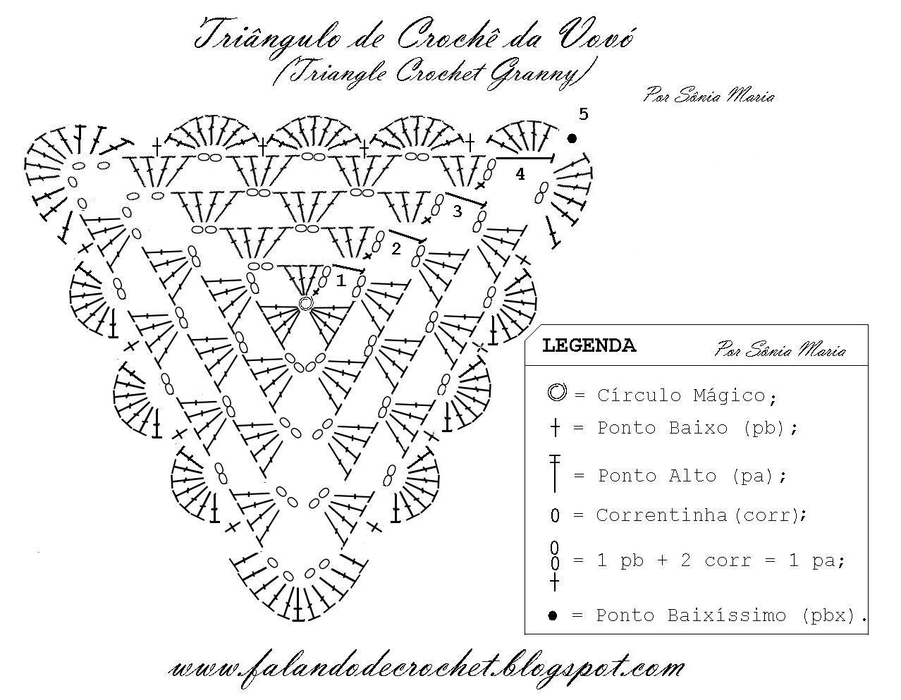 Falando De Crochet Guirlanda Triangulos De Croche Granny