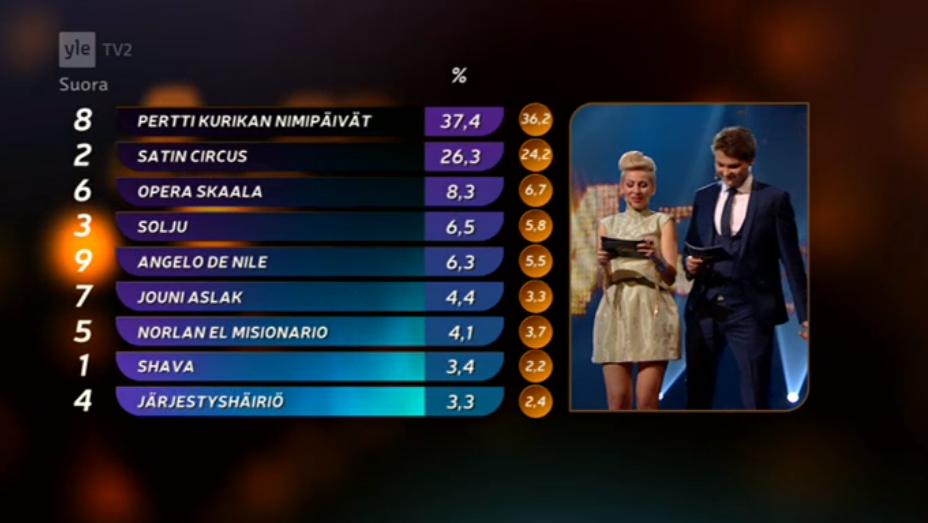 8afa365675 Life after Helsinki 2007 Eurovision  ESC 2015 FINLAND   UMK FINAL ...