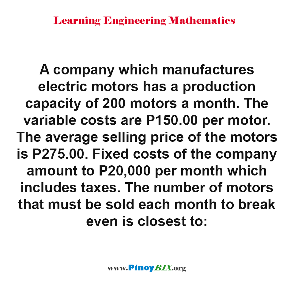 What is the number of motors that must be sold each month to break even?